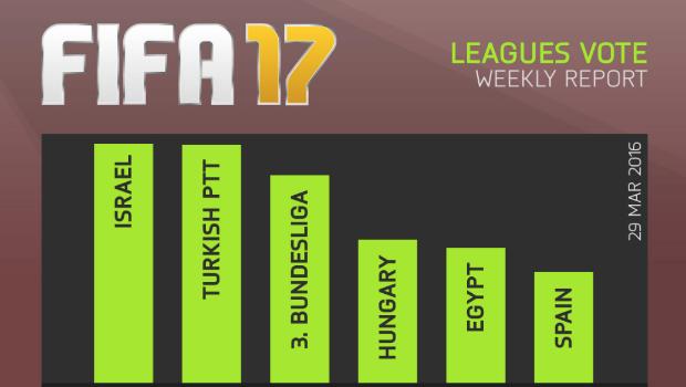 fifa-17-legends-vote