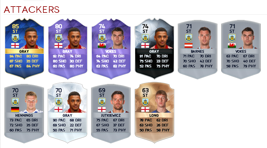 fifa16-burnley-players-attackers