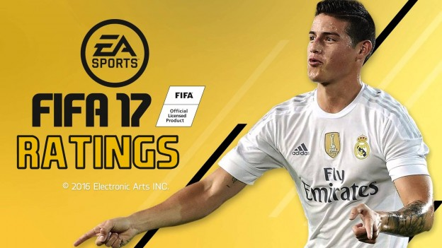 FIFA 17 Player Rating Predictions