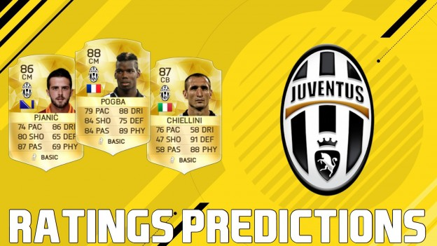 FIFA 17 Top Ten Juventus Players Rating Predictions