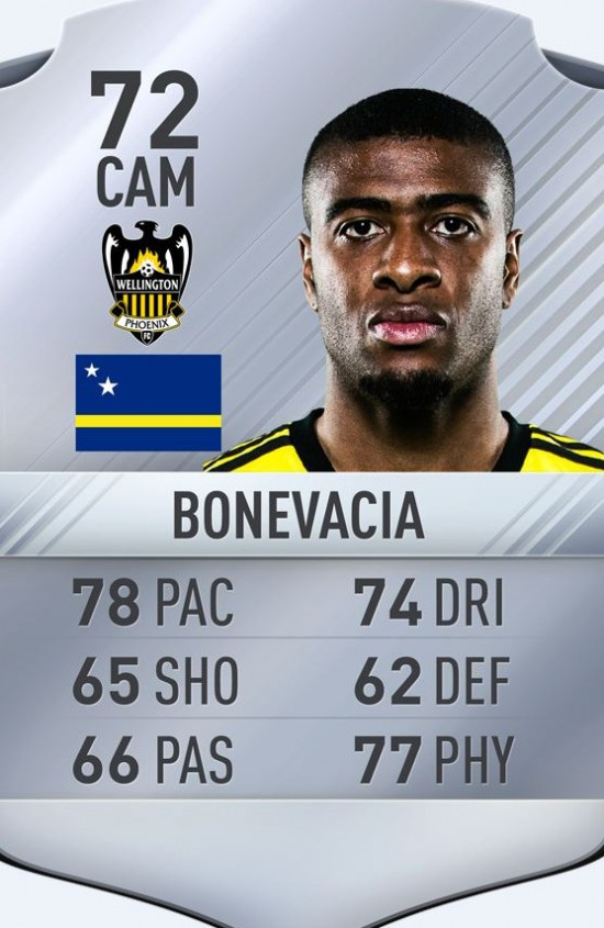 bonevacia fifa 17 card