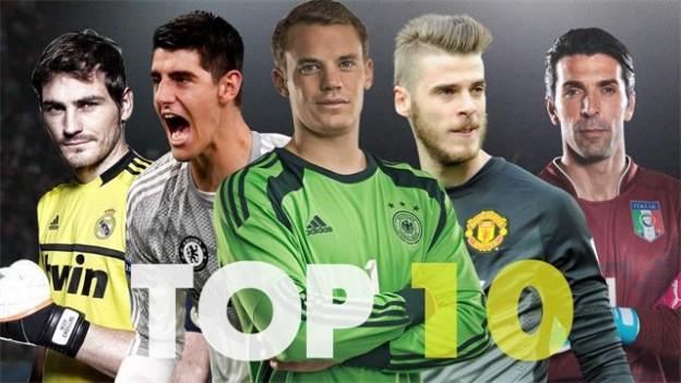 fifa 17 top 10 goalkeepers