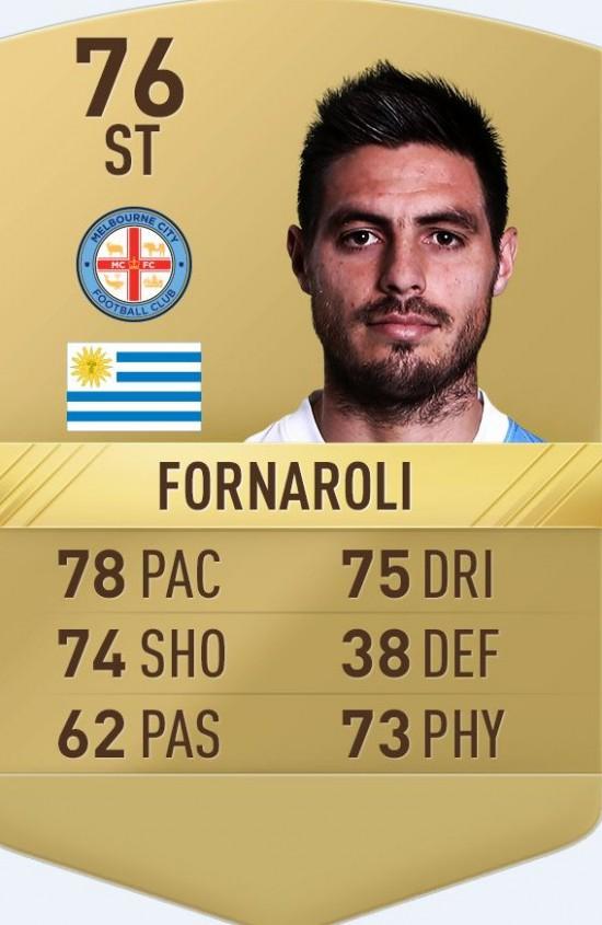 fornaroli fifa 17 card