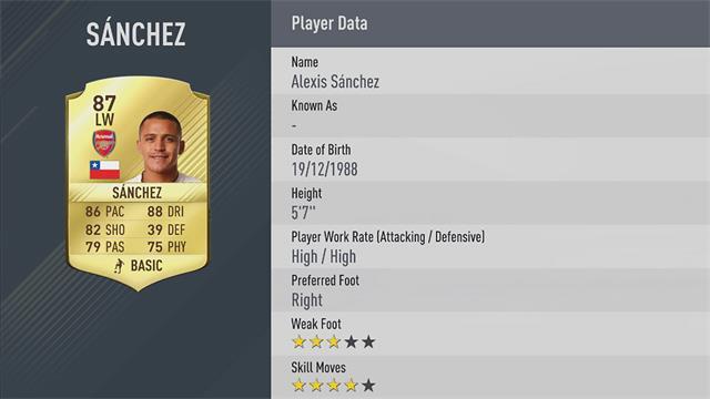 Sanchez FIFA 17 rating