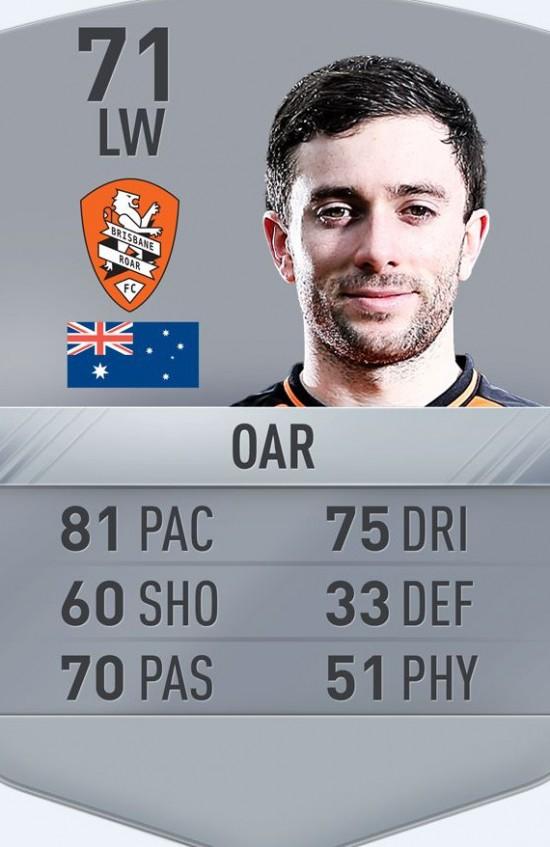 tommy oar fifa 17 card