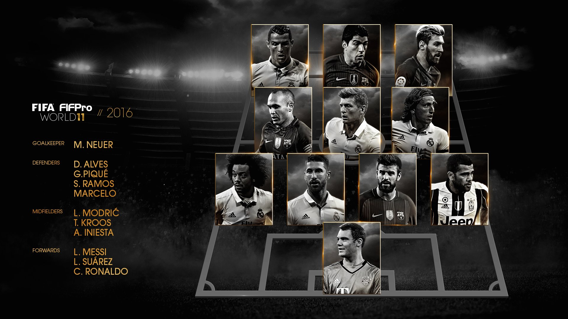 fifa17-Team-of-the-Year