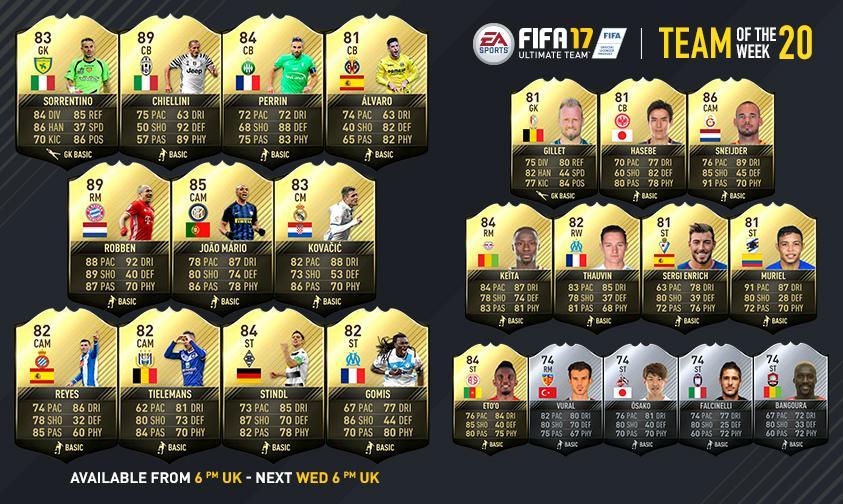 FIFA 17 TOTW 20
