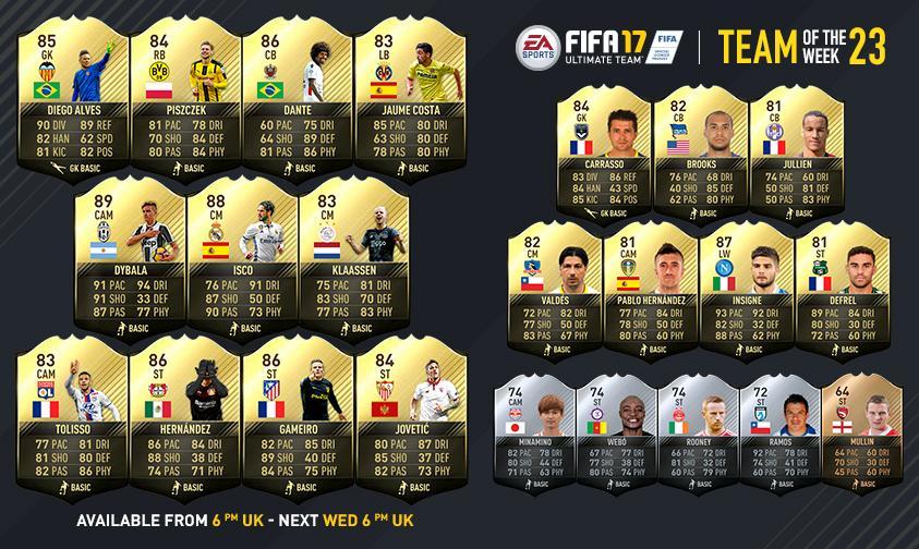 FIFA 17 TOTW 23