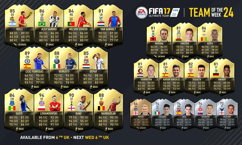 FIFA 17 TOTW 24