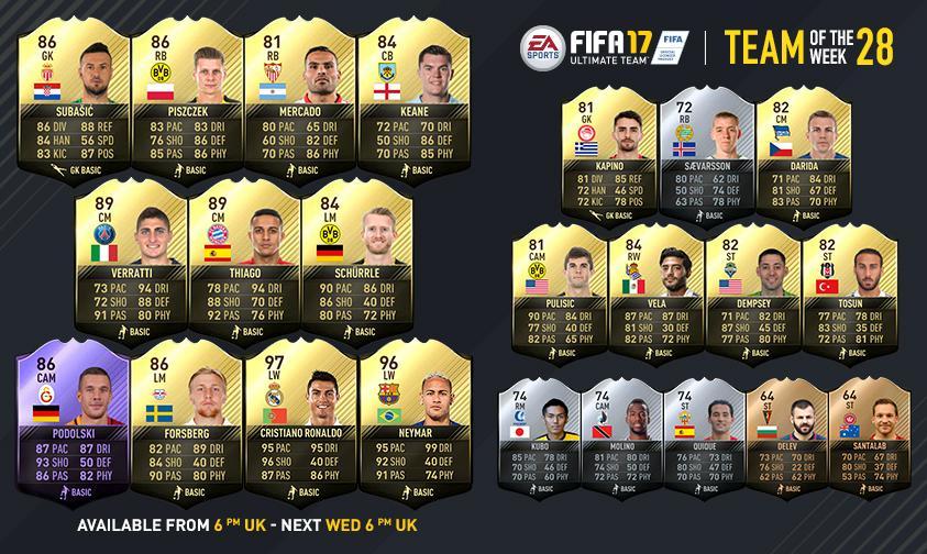 FIFA 17 TOTW 28